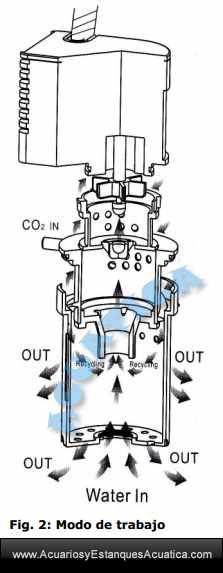 reactor+-aqua-medic-aquamedic-co2-reactor-plantado-acuario-acuarios-plantas-diagr-flujo