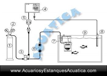 reactor+-aqua-medic-aquamedic-co2-reactor-plantado-acuario-acuarios-plantas-diagr-inst