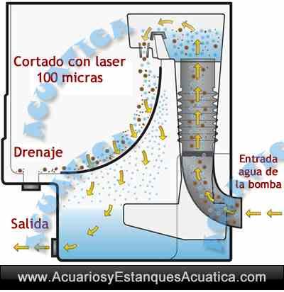 PRE-FILTRO-ESTANQUE-CETUS-SIEVE-EVOLUTION-AQUA-filtracion-agua-tamiz-bomba-eazy-nexus-koi-4.jpg