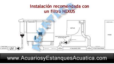PRE-FILTRO-ESTANQUE-CETUS-SIEVE-EVOLUTION-AQUA-filtracion-agua-tamiz-bomba-eazy-nexus-koi-6.jpg