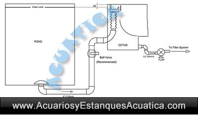 PRE-FILTRO-ESTANQUE-CETUS-SIEVE-EVOLUTION-AQUA-filtracion-agua-tamiz-bomba-eazy-nexus-koi-7.jpg
