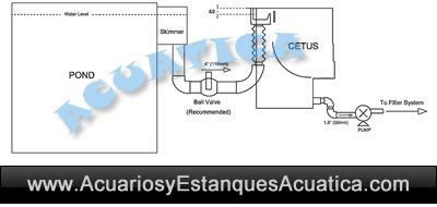 PRE-FILTRO-ESTANQUE-CETUS-SIEVE-EVOLUTION-AQUA-filtracion-agua-tamiz-bomba-eazy-nexus-koi-9.jpg