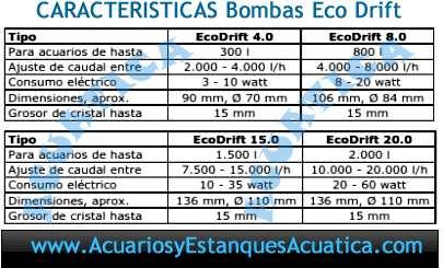 aqua-medic-eco-drift-4-8-20-bomba-marea-movimiento-acuario-marino-salada-olas-cuadro.jpg