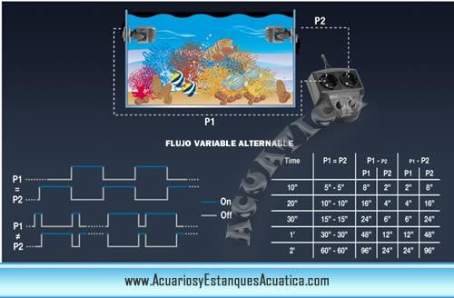 controlador-sicce-wave-surfer-para-bombas-de-recirculacion-bomba-marea-sicce-voyager-bomba-de-movimiento-acuario-marino-3.jpg