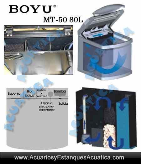 acuario-kit-boyu-mt50-mt-50-reef-nano-completo-barato-dulce-luz-filtro-bomba-esquema-filtracion.jpg