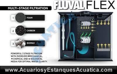 hagen-fluval-flex-36-57-nano-acuario-kit-cubo-led-equipamiento-completo-blanco-negro-filtro-filtracion