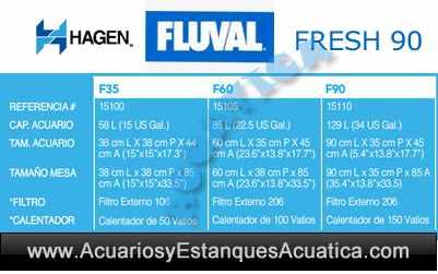 hagen-fluval-resh-35-60-90-acuario-dulce-marino-mesa-mueble-completo-kit-led-2.jpg