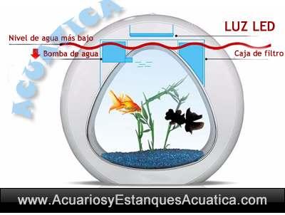 sunsun-ya-02-acuario-compacto-set-filtro-led-pequeno-betta-medusa
