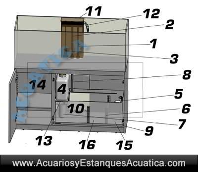 kit-acuario-marino-salada-aquamedic-Armatus-250-300-400-450-partes