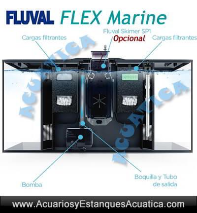pecera-acuario-marino-agua-salada-kit-fluval-flex-123-filtracion-detalles