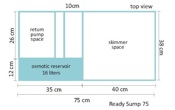 ready-sump-75-blau-acuario-marino-110-litros.jpg