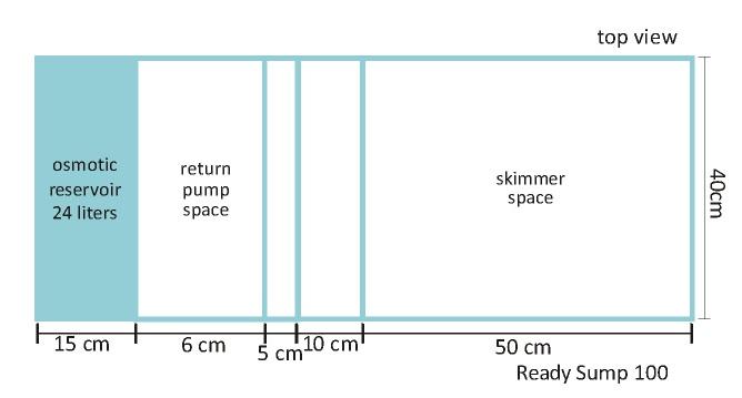 ready-sump-blau-100-150-litros-para-acuario-marino-acuario-de-agua-salada.jpg