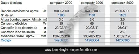 bombas-de-agua-sumergible-y-en-seco-eheim-compact-plus-acuarios-de-agua-dulce-caracteristicas-2000-3000-5000.jpg
