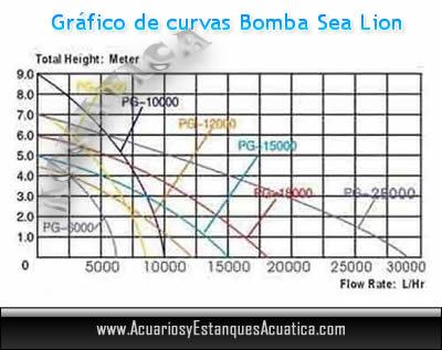 bomba-de-agua-para-estanques-resun-sea-lion-egrafico-de-cruvas.jpg