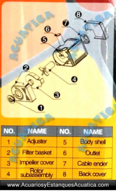 bombas-de-agua-sunsun-hj-311-regulable-acuario-cascada-maqueta-partes-despiece.jpg