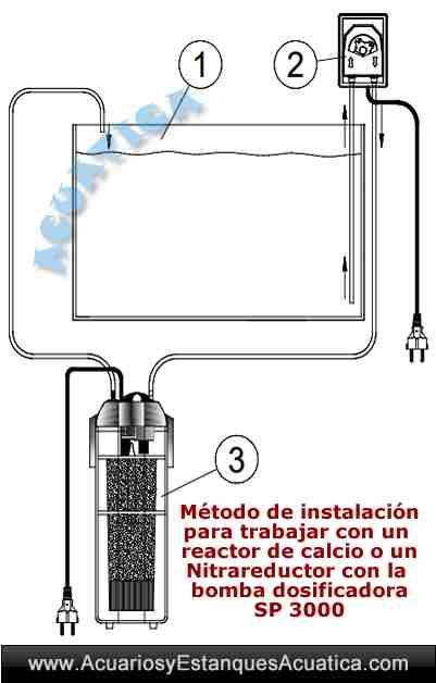aquamedic-sp-1500-3000-bomba-dosificadora-peristaltica-reactor-calcio-acuario