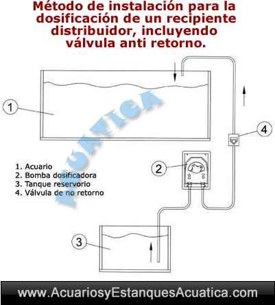 aquamedic-sp-1500-3000-bomba-dosificadora-peristaltica-recipiente-distribuidor-acuario