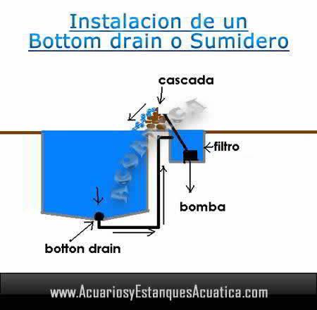 instalacion-bottom-drain-estanque-croquis-esquema-sumidero-filtracion-jardin-kois.jpg