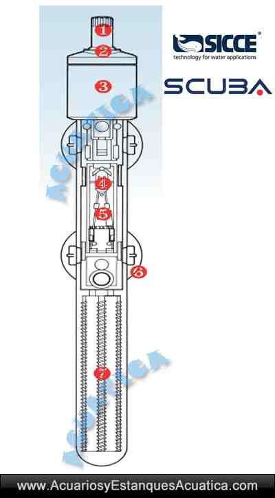 sicce-scuba-termo-calentador-termostato-cuarios-caliente-regulable-1