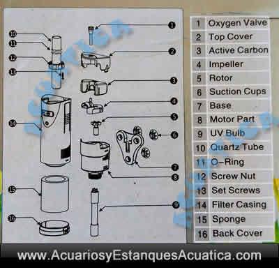 sunsun-grech-cup-807-ultravioleta-uv-c-9w-bomba-estanque-acuario-algas-partes-descpiece