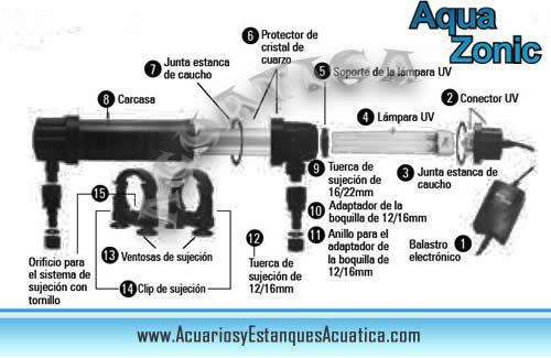 clarificador-esterilizador-germicida-aqua-zonic-universal-ica-acuario-acuarios-uv-c-ultravioleta-elimina-algas.jpg