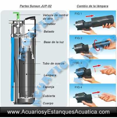 sunsun-jup-02-filtro-ultravioleta-uv-5w-bomba-estanque-acuario-acuarios--algas-sumergible-filtracion-3.jpg