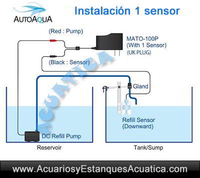 autoaqua-auto-top-off-1-sensor-de-nivel-rellenador-automatico-acuario-diagrama-instalacion