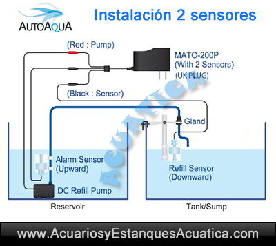 autoaqua-auto-top-off-2-sensores-de-nivel-rellenador-automatico-acuario-diagrama-instalacion