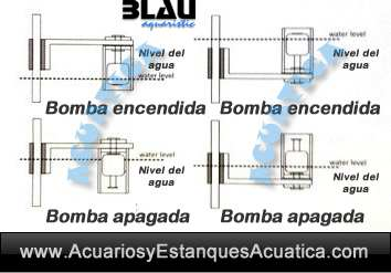 blau-level-controller-single-dual-control-nivel-agua-acuario-marino-dulce-esquema-2.jpg