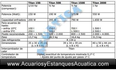 aquamedic-titan-150-500-1500-2000-enfriador-acuario-pecera-chiller-marino-dulce-urna-temperatura-1.jpg