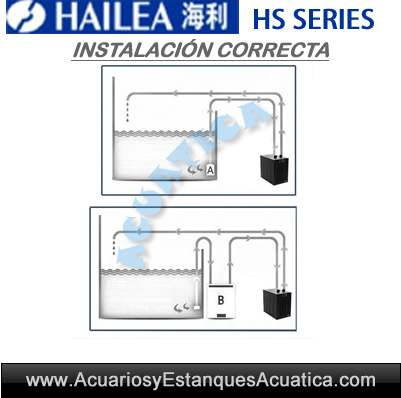 enfriador-para-acuario-instalacion-hailea-hs-28a-52a-90a-frio-temperatura-agua-acuario