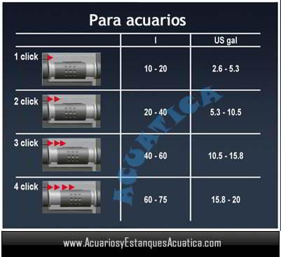 filtro-interno-sicce-micron-acuario-terrario-tortuguera-regulable-regulacion.jpg