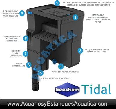 filtro-cascada-mochila-acuario-seachem-tidal-filtracion-pecera-colgante-exterior-silencioso
