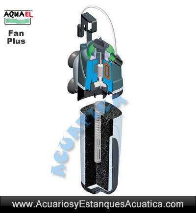 aquael-fan-plus-micro-mini-1-2-3-filtro-interno-interior-acuario-tortuguero-pecera-acuaterrario-partes-material-foamex
