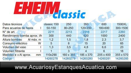 eheim-classic-filtro-filtros-externos-acuario-filtracion-2211-2213-2215-2217-2260-cuadro.jpg