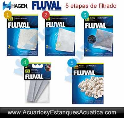 filtro-mochila-cascada-fluval-c2-c3-c4-acuario-pecera-filtracion-5-etapas-material-filtrante-recambios