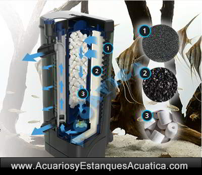 material-filtrante-filtro-fluval-u-acuario-pecera-fondo