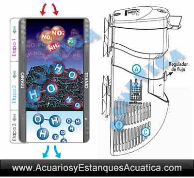 filtro-interior-filtracion-biologica-mecanica-hydra-30-venturi-acuario-agua-dulce-acuario-marino-1.jpg