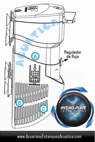 Filtro interior hydra 20 acuarios acuarios y estanques for Filtro acuario marino
