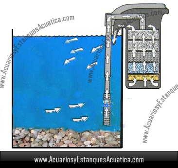 jebo-501-filtro-cascada-mochila-acuario-acuarios-nano-mini-filtracion-mecanico-biologico-dibujo.jpg