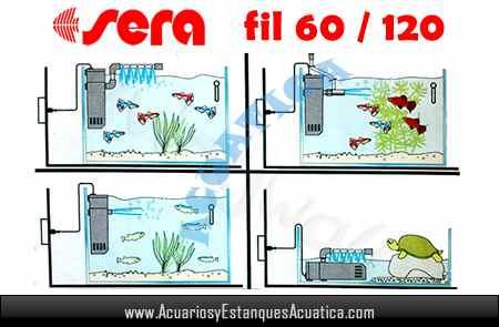 sera-fil-120-filtro-filtracion-interno-carbon-tortuguera-acuarios-acuario-dulce-nitrito-usos.jpg