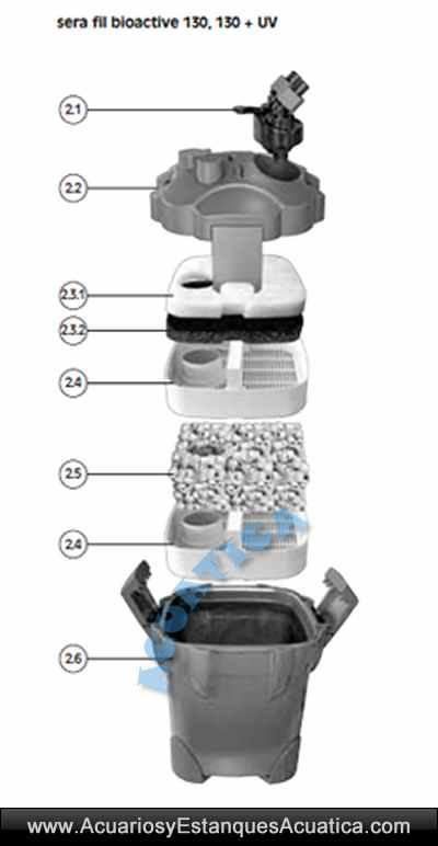 filtro-filtracion-acuario-acuarios-sera-filbioactive-fil-bioactive-130-externo-biologico-4