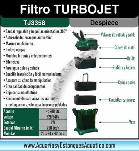 Filtro externo turbo jet para acuarios de agua dulce y for Filtro acuario marino