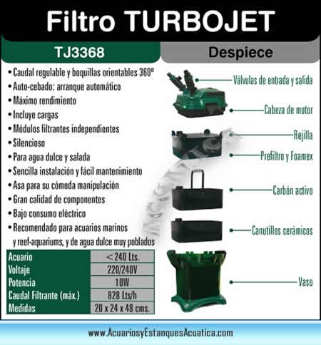 filtro-externo-para-acuarios-de-agua-dulce-turbo-jet-canister-material-filtrante-acuario-pecera-TJ3368.jpg
