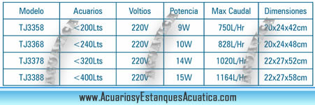 filtro-externo-para-acuarios-de-agua-dulce-turbo-jet-canister-material-filtrante-acuario-pecera-cuadro.jpg
