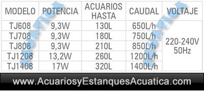 turbojet-plus-icasa-filtro-externo-exterior-acuario-dulce-filtracion-pecera-barato-economico-sin-uv