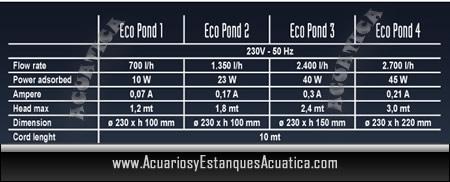 filtro-para-estanques-filtracion-sicce-eco-pond-interior-con-bomba-cuadro.jpg
