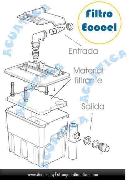 filtro-hozelock-ecopower-5000-10000-20000-uv-c-estanque-kois-jardin-filtracion-gravedad-partes.jpg