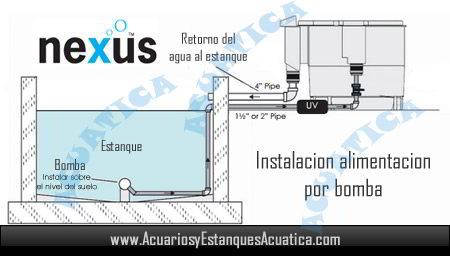 filtro-estanque-nexus-210-310-filtracion-koi-peces-jardin-evolution-aqua-eazy-bomba.jpg