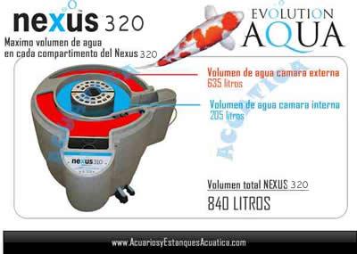 filtro-nexus-310-evolution-aqua-estanque-estanques-filtracion-koi-kois-volumen-agua.jpg
